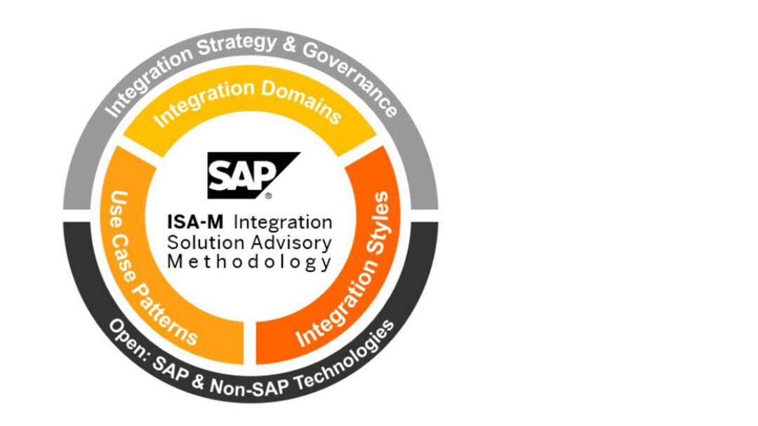 Trend Grafik SAP ISA-M